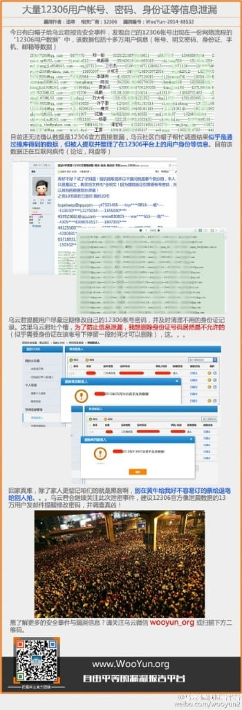 Data leak of 130,000 China Railway passengers including usernames, passwords, and e-mail addresses