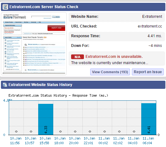 Extratorrent goes down after hackers launch a DDoS attack