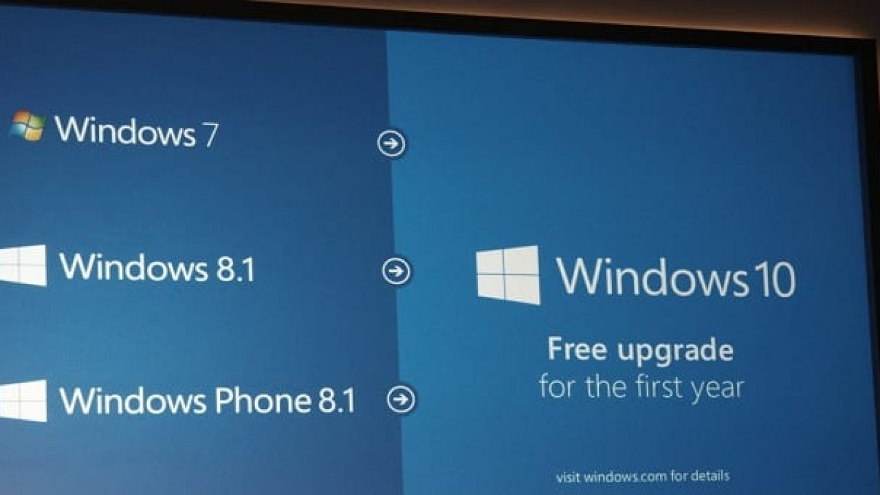 can you still update windows 7 to 10 for free