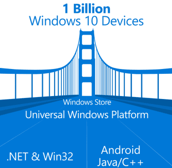 Now you can run Android as well as iOS Apps on Windows 10