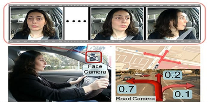 New Car Safety System that can anticipate Driver's action