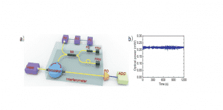 China Unveils World's Fastest Quantum Random Number Generator