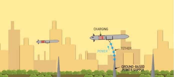 Boeing patents autonomous drone that never lands making