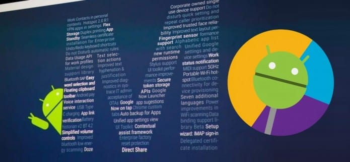 This is how Google's Android M 6.0 scores over Android 5.0 Lollipop