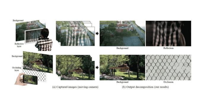 Google and MIT researchers demonstrate taking reflection-free photos through windows
