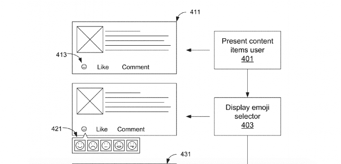 Facebook patent shows how the 'empathy' button may look like
