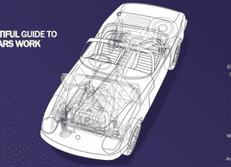 This website explains how a car works from basics to advanced