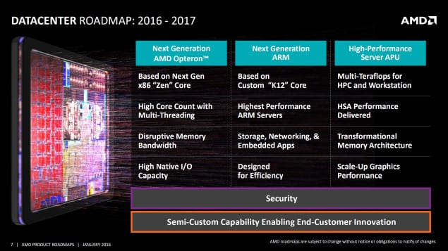 AMD-Data-Center-Roadmap-Opteron-Zen-HPC-APU-635x357
