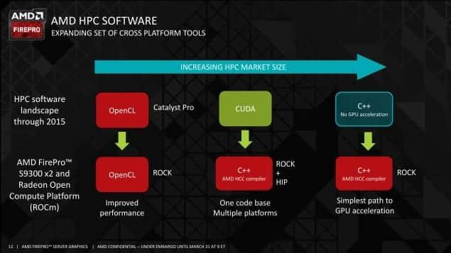 AMD-FirePro-S9300-X2-Dual-Fiji_3-635x357