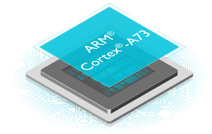 ARM Cortex-A73 is official with more processing overhead and better efficiency