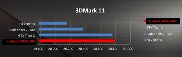 rog-benchmarks-100662844-large