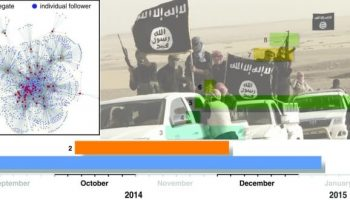 Can this algorithm predict ISIS terrorist attacks before they happen ?