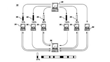 NBC Universal patents a method to detect BitTorrent pirates in real-time