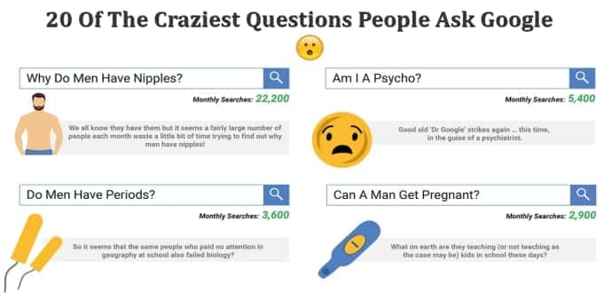 20 most bizarre and whackiest Google searches people make