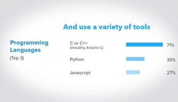 These Are The Top Three Programming Languages For Electronics Tinkering