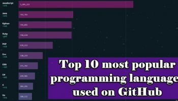 Top 10 most popular programming languages on GitHub