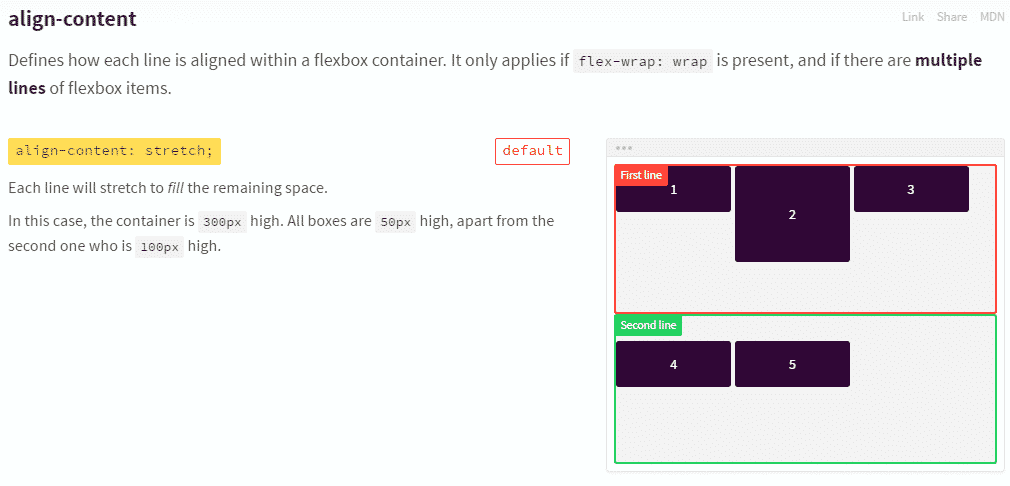 CSSReference.io: A beautiful visual guide to CSS