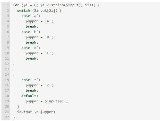 World's most absurd codes ever written!