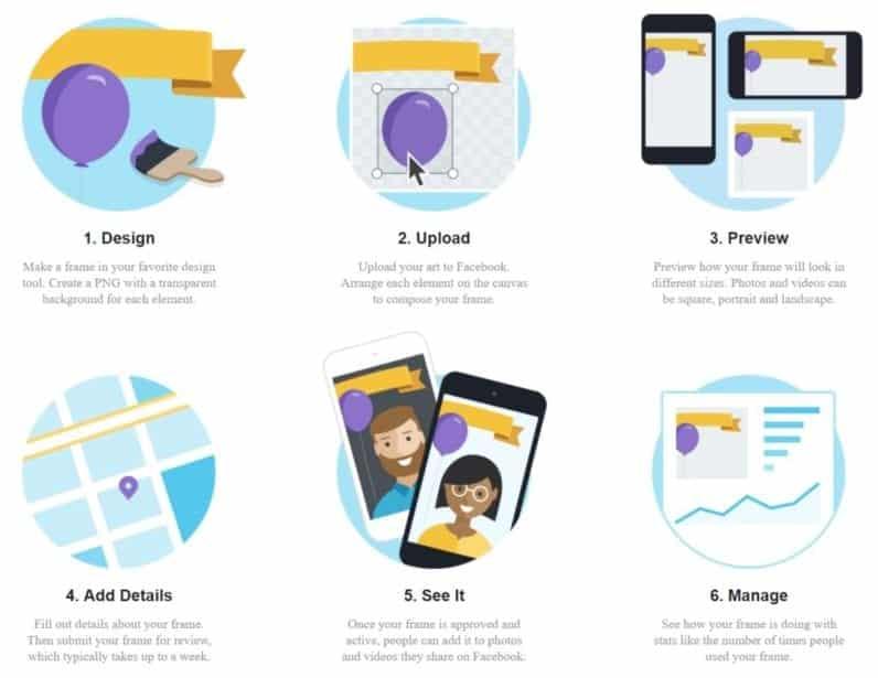 Facebook testing new Camera Effects Platform to upload Snapchat-like ...