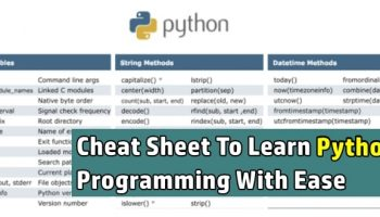 Learn Python with this cheat sheet, download Now!!!