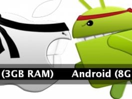 Why do iPhone have lesser RAM than Android phones ?