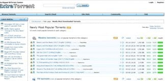 ExtraTorrent Is Back, Resurrected by Ex admin and uploaders as ExtraTorrent.cd