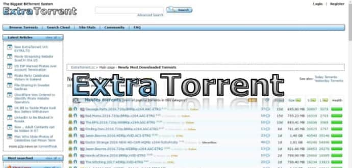 Torrent sites like The Pirate Bay see a surge in traffic after ExtraTorrent.cc shuts down