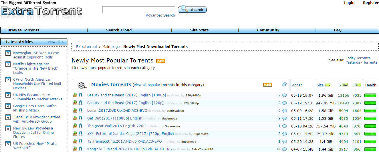 This is what the newly resurrected ExtraTorrent.cd looks like :