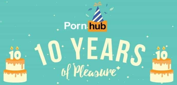 10 years of Pornhub; 10 interesting things you should know about Pornhub