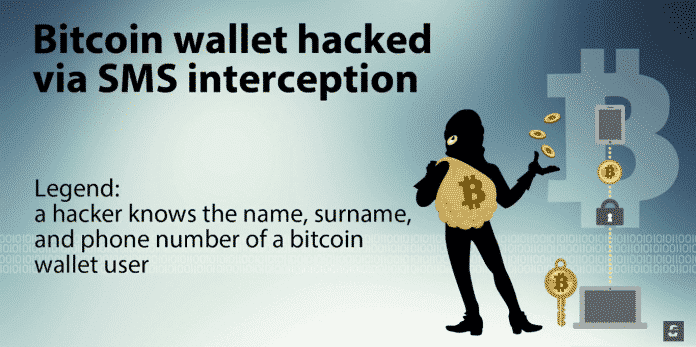How to hack Gmail and a Bitcoin Wallet using SS7 Flaw