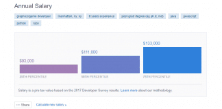 Stack Overflow launches salary calculator for developers