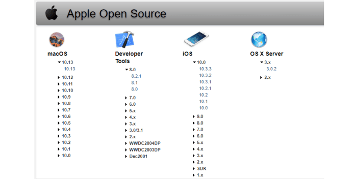 Apple officially open sources macOS and iOS kernel on GitHub