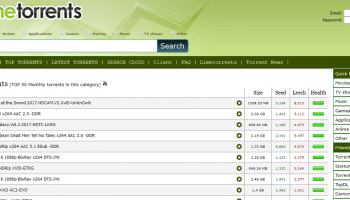 LimeTorrents Switches To New Domain And Homepage To Fight Blocking Efforts