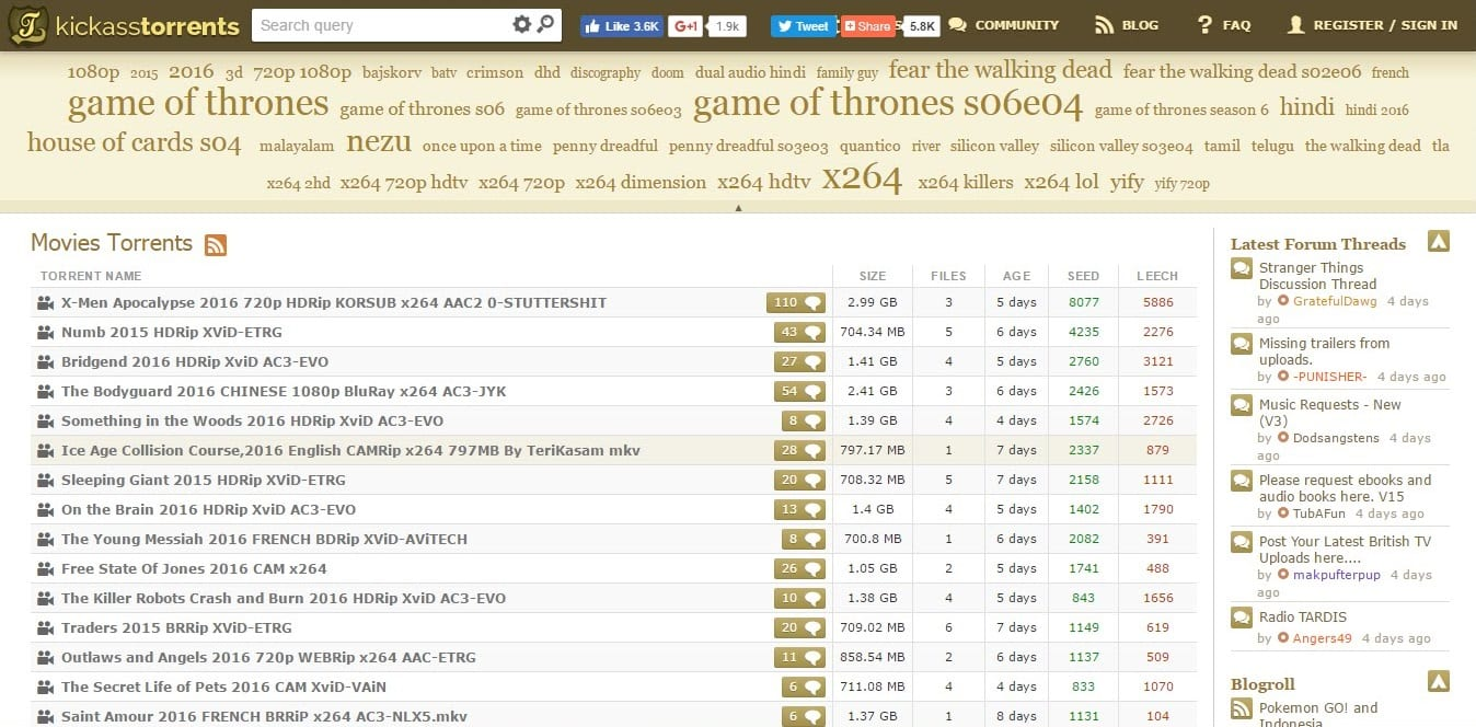 Yify Torrents- Best Yts like sites to download movies (100% Working)