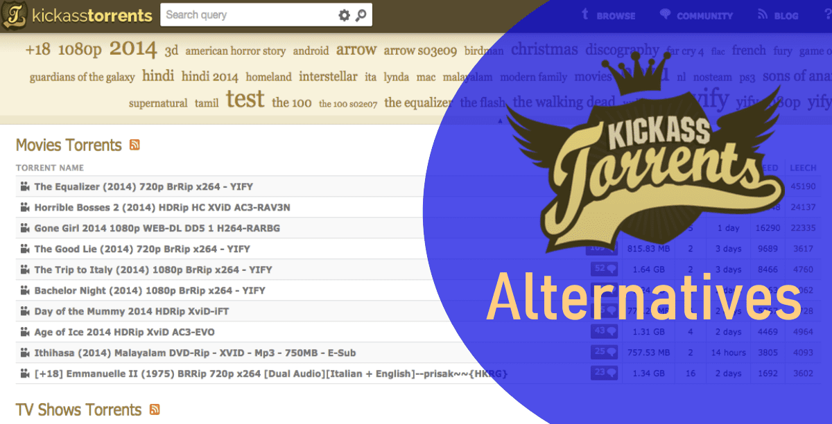 kickass torrents alternatives 2018 sites like kat working - A Christmas Story Torrent