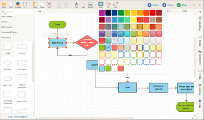 12 Best free Microsoft Visio Alternatives To Create