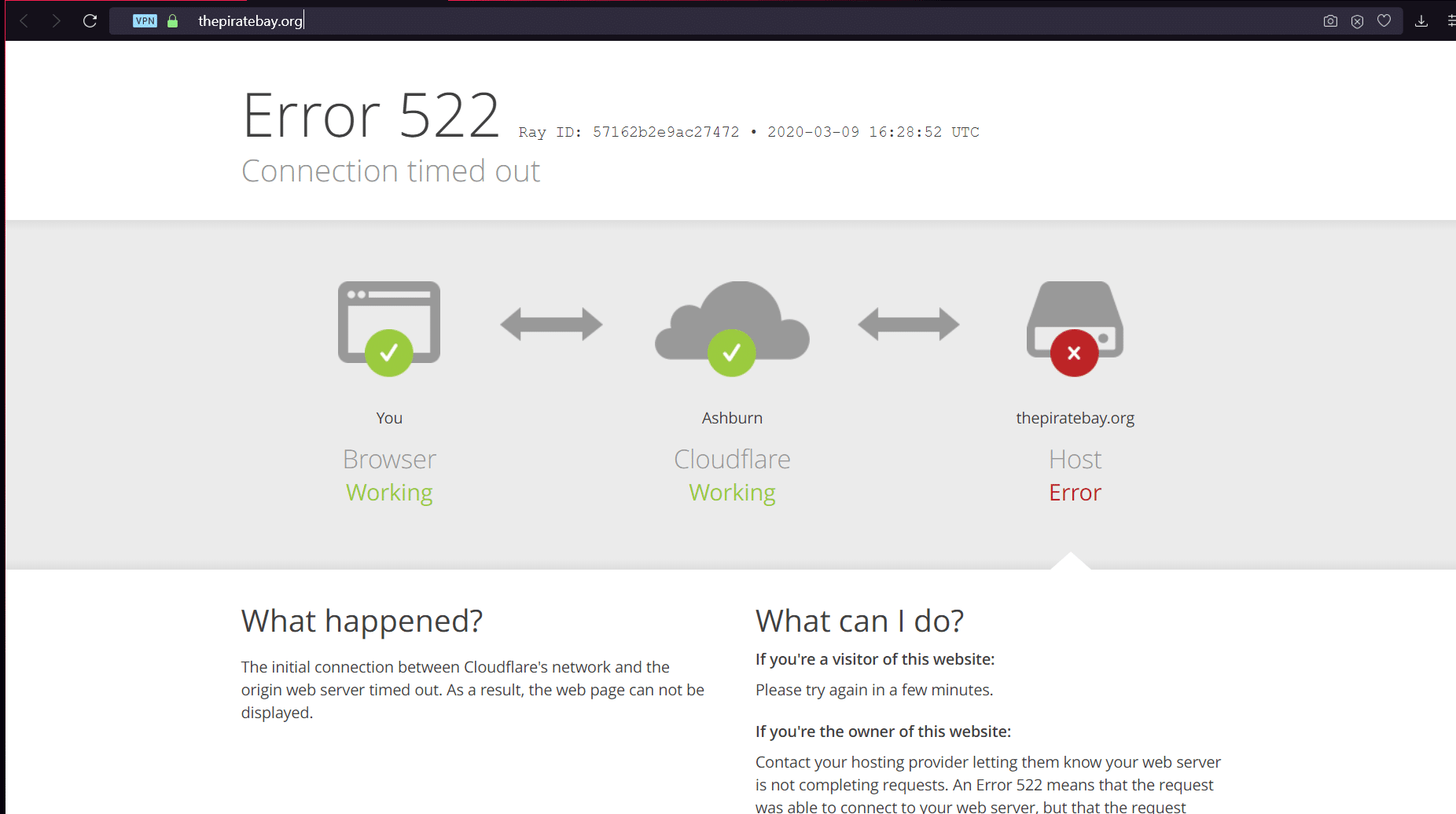 Cloudflare Error 522 message