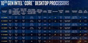 Intel-Comet-Lake-10th-gen