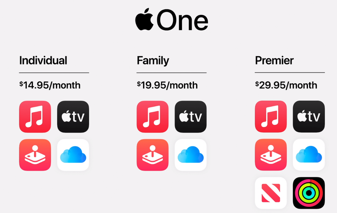 Apple One Pricing