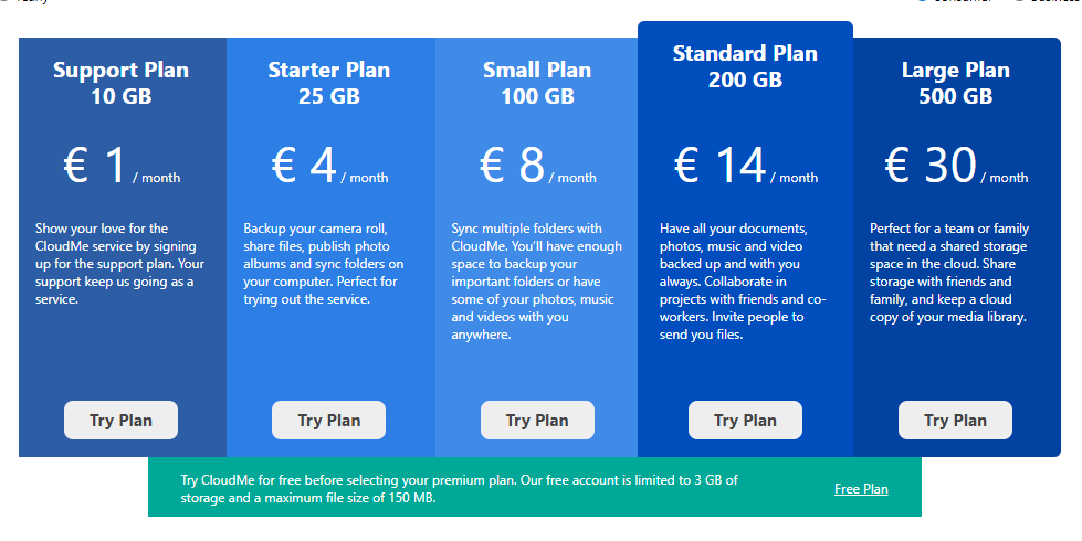 CloudMe pricing