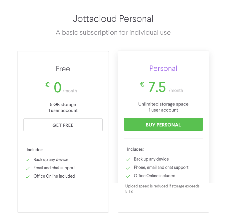 Jottacloud pricing