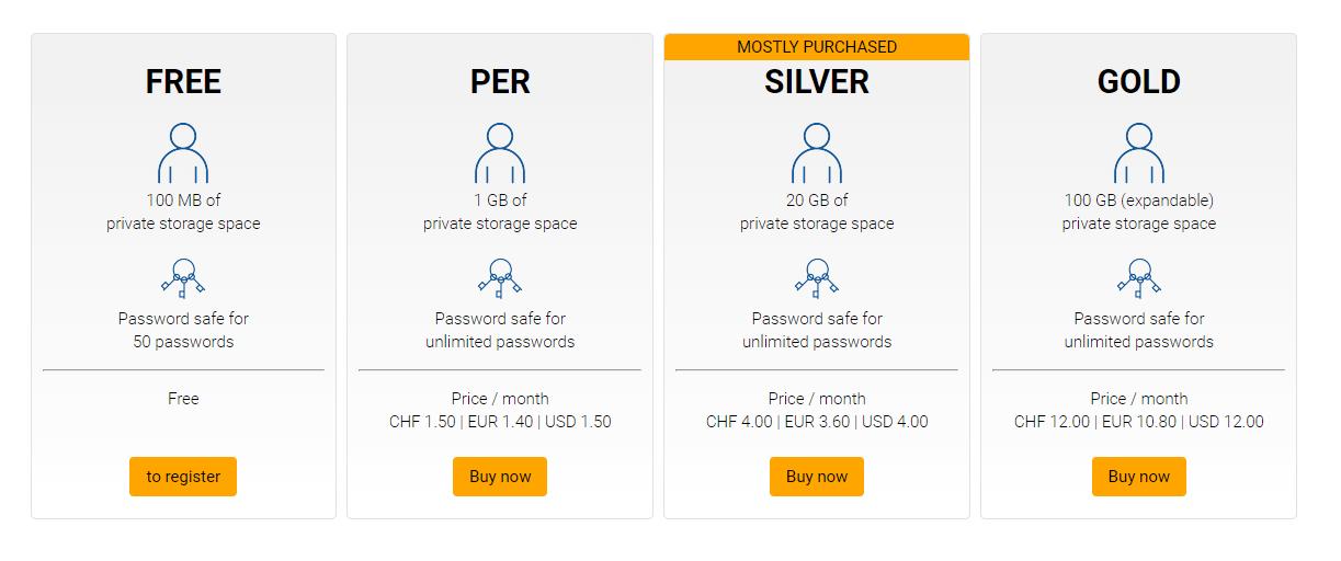 Secure Safe pricing