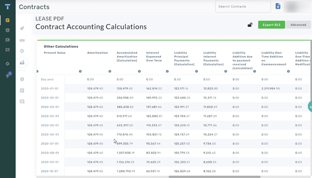 CONTRACT ACCOUNTING CALCULATIONS