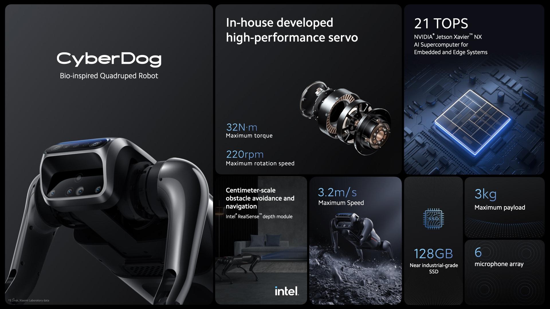 cyberdog specs