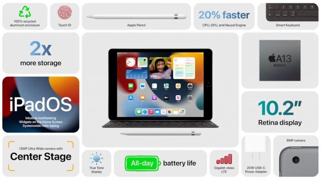 Apple-iPad-9th-gen-features